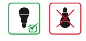 آنچه درباره لامپ LED باید بدانیم